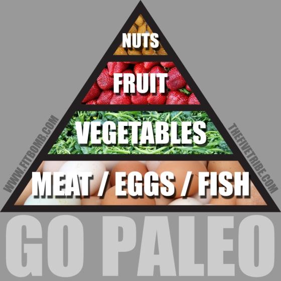 paleo-pyramid