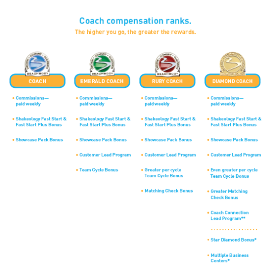 coach_ranks